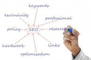 SEO Structure Voice Realm